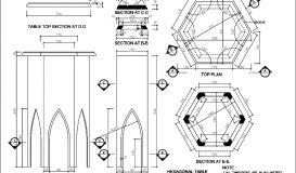 Hexagonal Table details